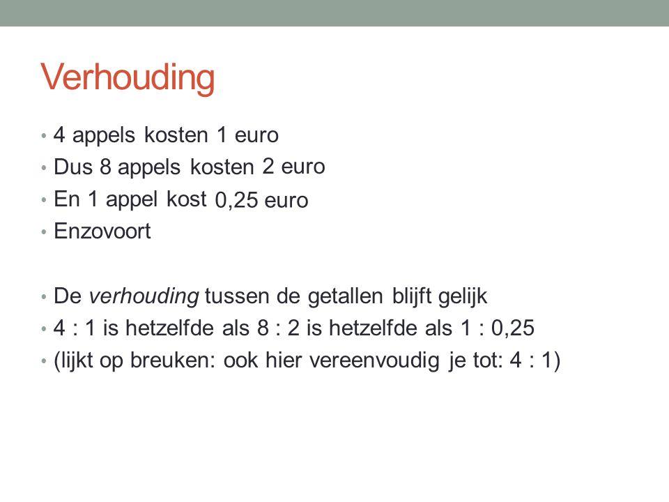 Verhouding 4 appels kosten 1 euro Dus 8 appels kosten En 1 appel kost Enzovoort De verhouding tussen de getallen blijft gelijk 4 : 1 is hetzelfde als