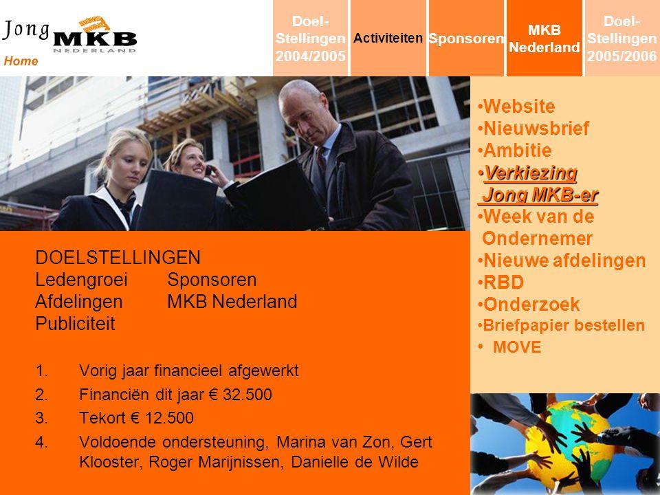 Website Nieuwsbrief Ambitie VerkiezingVerkiezing Jong MKB-er Jong MKB-er Week van de Ondernemer Nieuwe afdelingen RBD Onderzoek Briefpapier bestellen