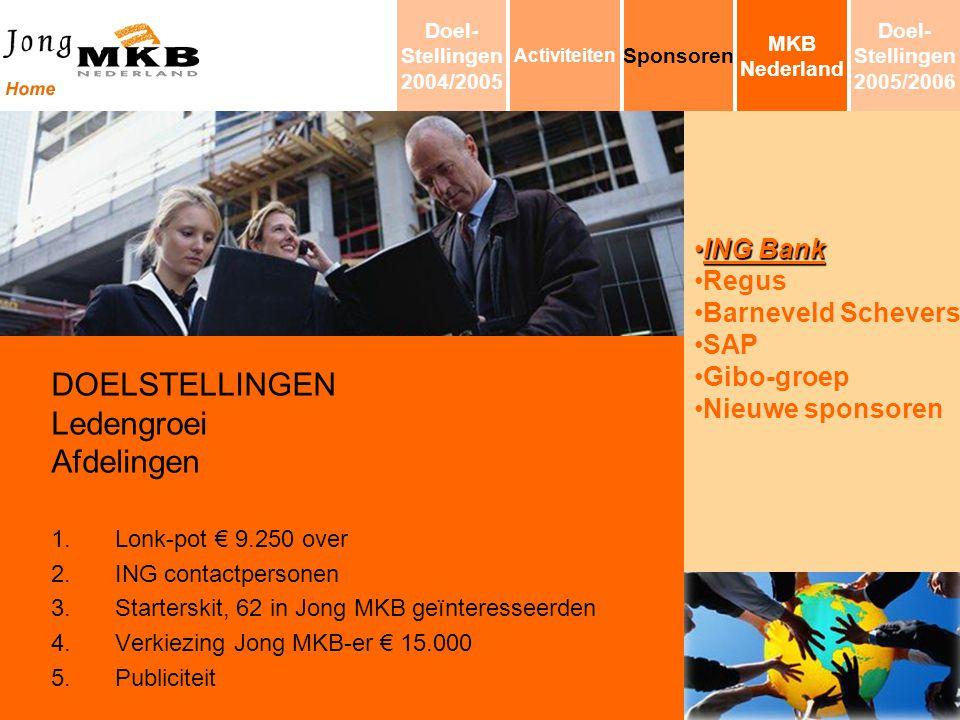 ING BankING Bank Regus Barneveld Schevers SAP Gibo-groep Nieuwe sponsoren DOELSTELLINGEN Ledengroei Afdelingen 1.Lonk-pot € 9.250 over 2.ING contactpe