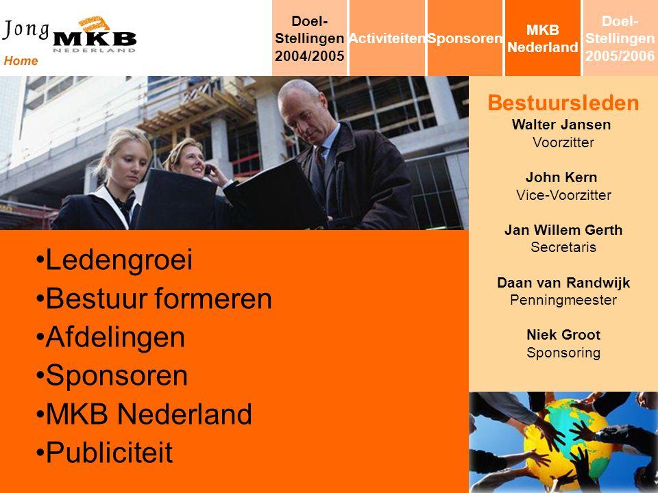 Bestuursleden Walter Jansen Voorzitter John Kern Vice-Voorzitter Jan Willem Gerth Secretaris Daan van Randwijk Penningmeester Niek Groot Sponsoring Le