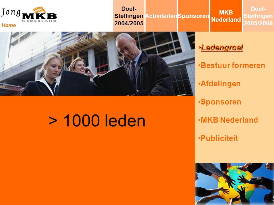 LedengroeiLedengroei Bestuur formeren Afdelingen Sponsoren MKB Nederland Publiciteit > 1000 leden MKB Nederland SponsorenActiviteiten Doel- Stellingen