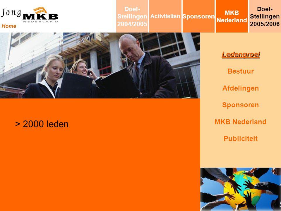 Ledengroei Bestuur Afdelingen Sponsoren MKB Nederland Publiciteit > 2000 leden MKB Nederland Sponsoren Activiteiten Doel- Stellingen 2004/2005 Doel- S