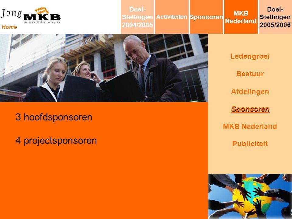Ledengroei Bestuur AfdelingenSponsoren MKB Nederland Publiciteit 3 hoofdsponsoren 4 projectsponsoren MKB Nederland Sponsoren Activiteiten Doel- Stelli