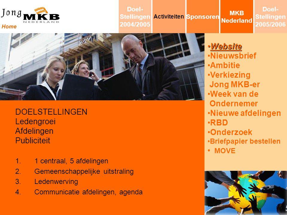 WebsiteWebsite Nieuwsbrief Ambitie Verkiezing Jong MKB-er Week van de Ondernemer Nieuwe afdelingen RBD Onderzoek Briefpapier bestellen MOVE DOELSTELLI