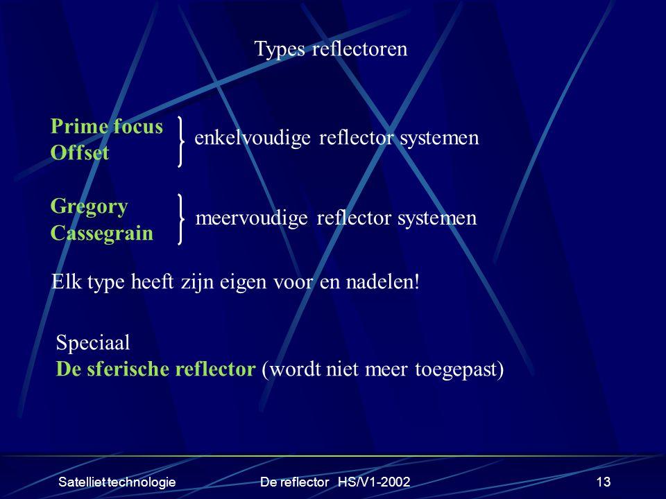 Satelliet technologieDe reflector HS/V1-200213 Types reflectoren Prime focus Offset Gregory Cassegrain enkelvoudige reflector systemen meervoudige ref