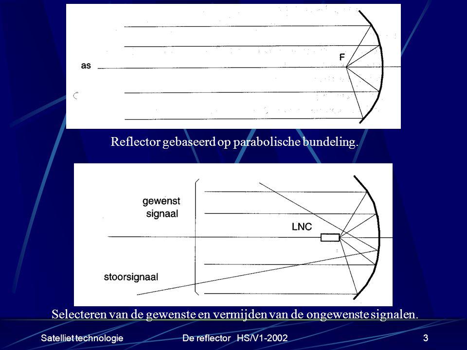 Satelliet technologieDe reflector HS/V1-20023 Reflector gebaseerd op parabolische bundeling. Selecteren van de gewenste en vermijden van de ongewenste