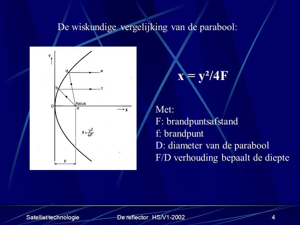 Satelliet technologieDe reflector HS/V1-20024 De wiskundige vergelijking van de parabool: x = y²/4F Met: F: brandpuntsafstand f: brandpunt D: diameter