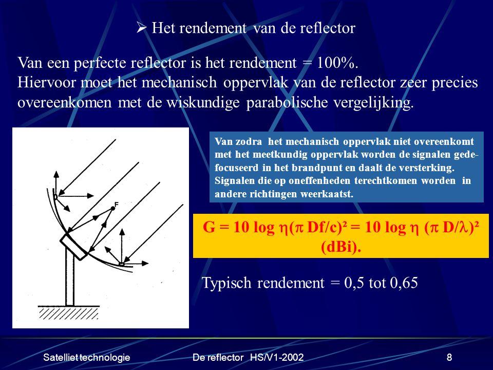 Satelliet technologieDe reflector HS/V1-20028  Het rendement van de reflector Van een perfecte reflector is het rendement = 100%. Hiervoor moet het m