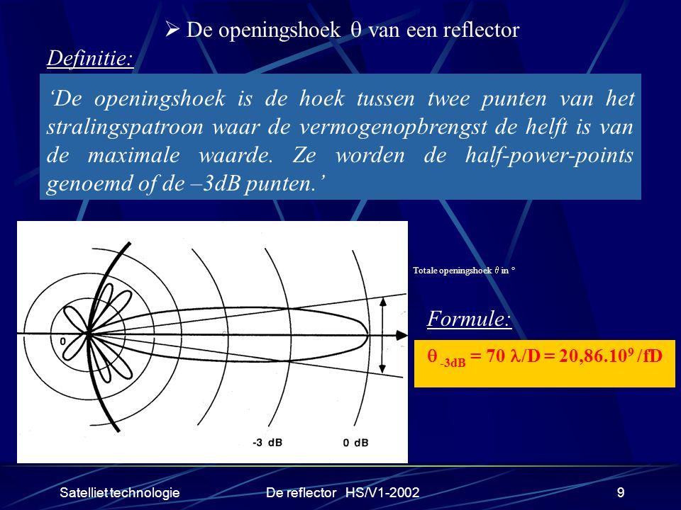 Satelliet technologieDe reflector HS/V1-20029  De openingshoek  van een reflector 'De openingshoek is de hoek tussen twee punten van het stralingspa