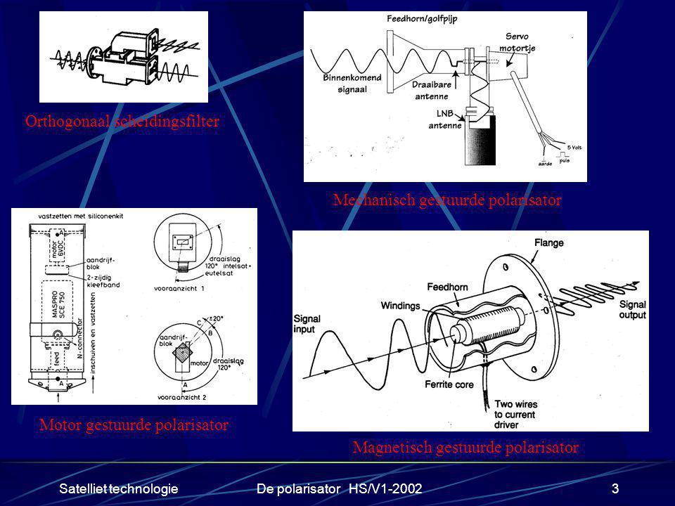 Satelliet technologieDe polarisator HS/V1-20023 Orthogonaal scheidingsfilter Motor gestuurde polarisator Mechanisch gestuurde polarisator Magnetisch g