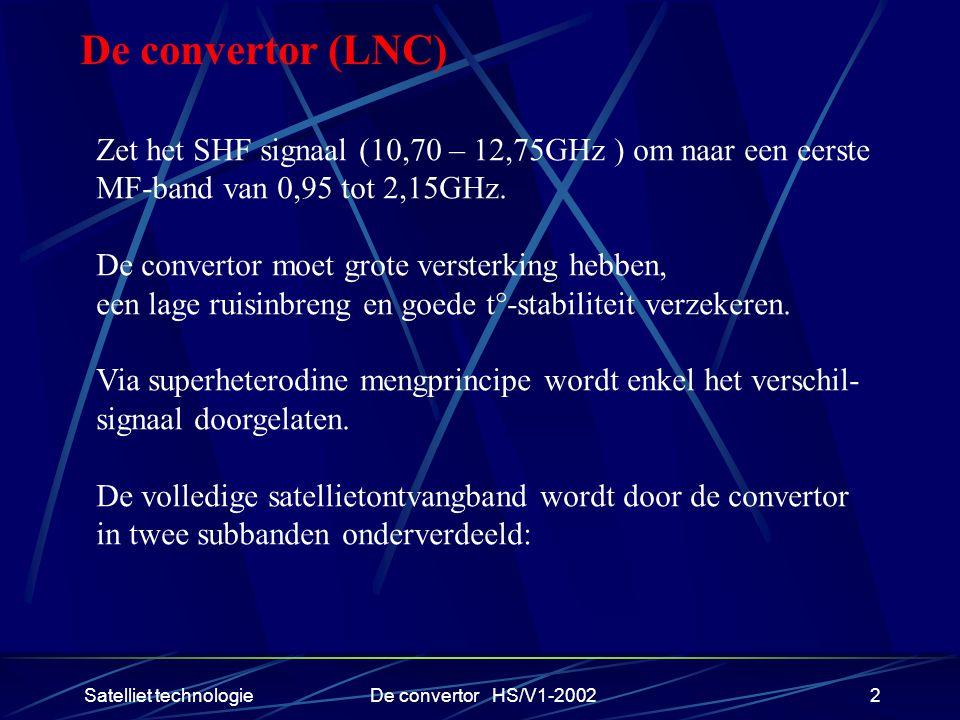 Satelliet technologieDe convertor HS/V1-20022 De convertor (LNC) Zet het SHF signaal (10,70 – 12,75GHz ) om naar een eerste MF-band van 0,95 tot 2,15GHz.