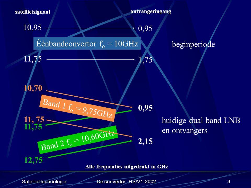 Satelliet technologieDe convertor HS/V1-20023 10,95 11,75 satellietsignaal ontvangeringang 0,95 1,75 Éénbandconvertor f o = 10GHz beginperiode 10,70 11, 75 12,75 0,95 2,15 Band 1 f o = 9,75GHz Band 2 f o = 10,60GHz Alle frequenties uitgedrukt in GHz huidige dual band LNB en ontvangers