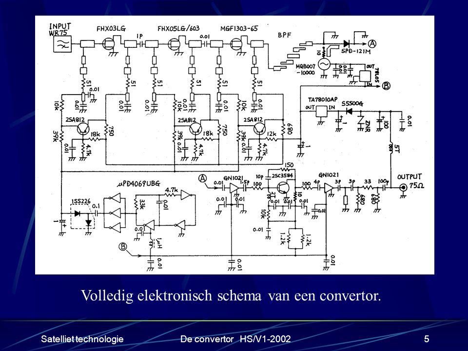 Satelliet technologieDe convertor HS/V1-20026 De belangrijke trappen van de convertor De ingansantenne = probe De breedband voorversterker De mengversterker of mengtrap De oscillator De middenfrequent versterker
