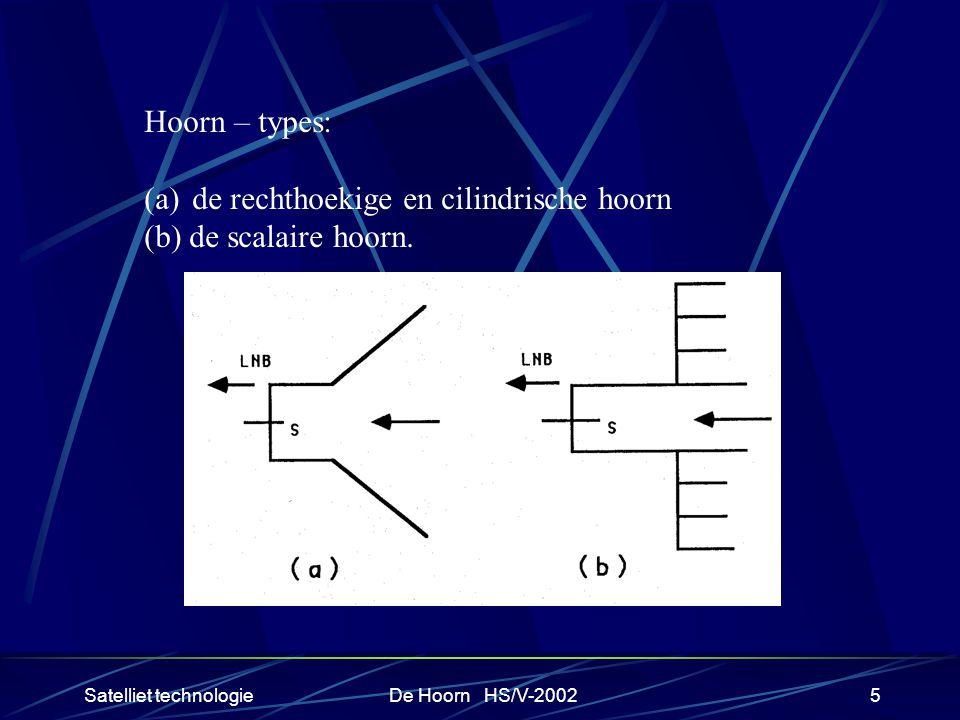 Satelliet technologieDe Hoorn HS/V-20025 Hoorn – types: (a)de rechthoekige en cilindrische hoorn (b) de scalaire hoorn.