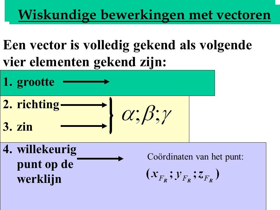 2 Bepalen van de resultante 1.Som en verschil (3 assen vanaf 5 de ) 2.Vectoriëel product (vanaf 4 de ) 3.Scalair product (vanaf 4 de ) De wiskundige bewerkingen met vectoren zijn: (of analytische bewerkingen) Wiskundige bewerkingen met vectoren