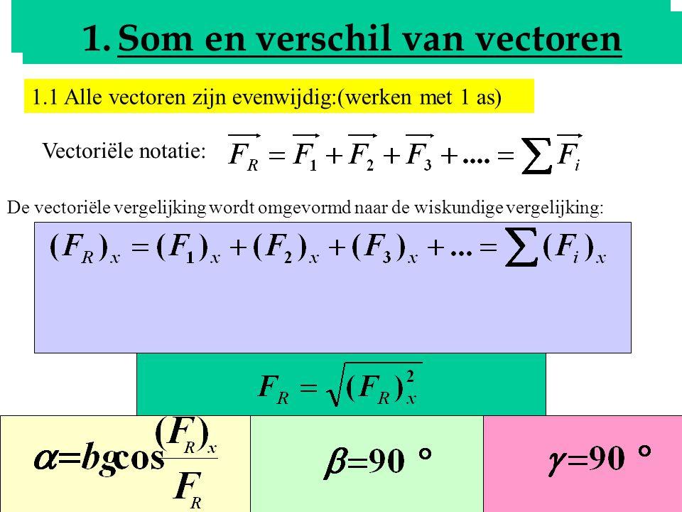 4 Bepalen van de resultante 1.Som en verschil van vectoren 1.2 Alle vectoren liggen willekeurig in een vlak(werken met 2 assen) Vectoriële notatie: De vectoriële vergelijking wordt omgevormd naar een wiskundig stelsel: