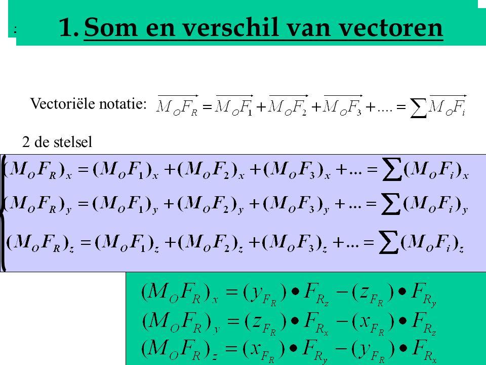 7 Componenten van een vector Notatie: (FE) x ;(FE) y ;(FE) z Grootte en hoeken Coördinaten begin- en eindpunt 1.Geg.: 2.Gevr.: 3.Opl.: 1.Geg.: FE: FE;  2.Gevr.: 3.Opl.: (FE) x = (x E – x F ) (FE) y = (y E – y E ) (FE) z = (z E – z F ) (FE) x ; (FE) y ; (FE) z x F ; y F ; z F x E ; y E ; z E (FE) x ; (FE) y ; (FE) z y x F E (FE) x = (x E – x F ) (FE) y = (y E – y E )