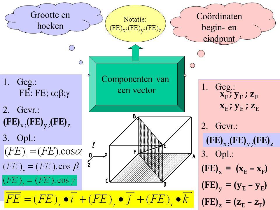 7 Componenten van een vector Notatie: (FE) x ;(FE) y ;(FE) z Grootte en hoeken Coördinaten begin- en eindpunt 1.Geg.: 2.Gevr.: 3.Opl.: 1.Geg.: FE: FE;