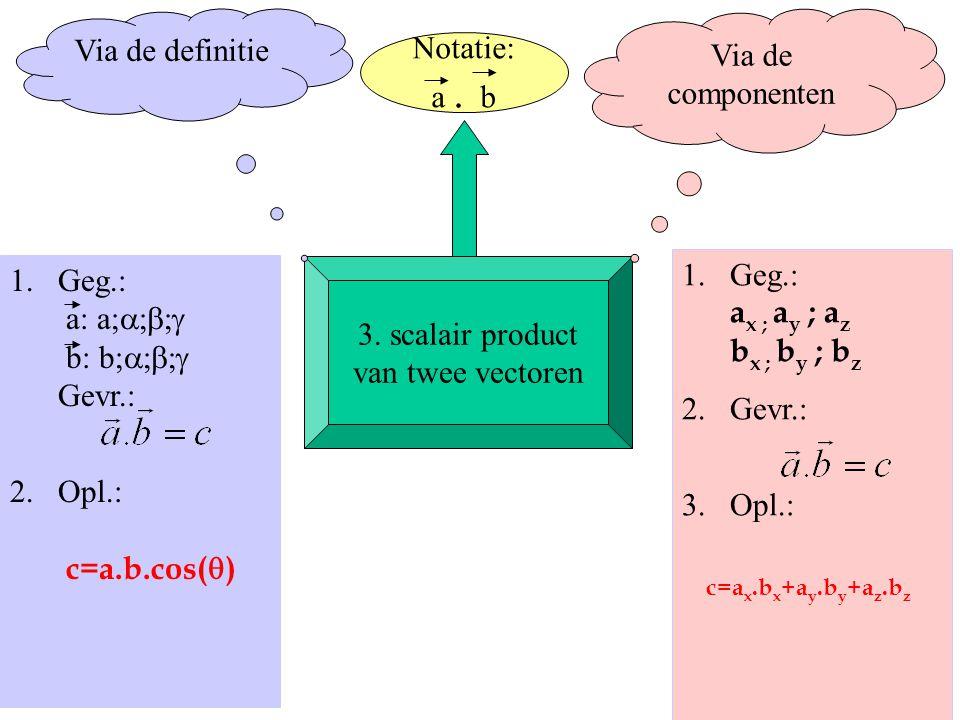 9 3. scalair product van twee vectoren Notatie: a. b Via de definitie Via de componenten 1.Geg.: a x ; a y ; a z b x ; b y ; b z 2.Gevr.: 3.Opl.: 1.Ge