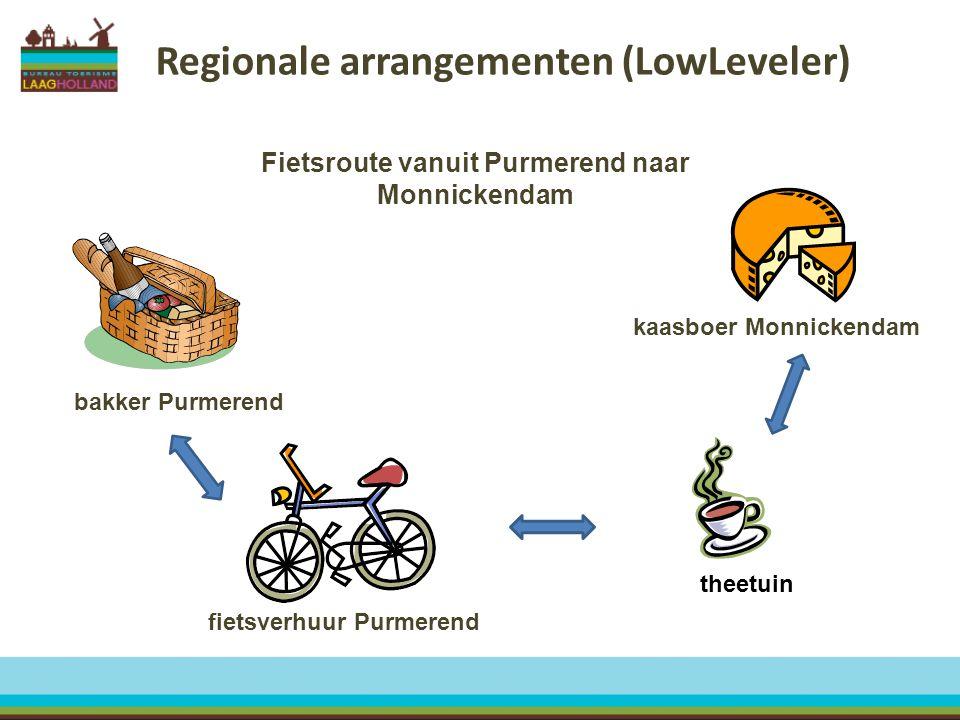 Regionale arrangementen (LowLeveler) bakker Purmerend fietsverhuur Purmerend kaasboer Monnickendam Fietsroute vanuit Purmerend naar Monnickendam theet