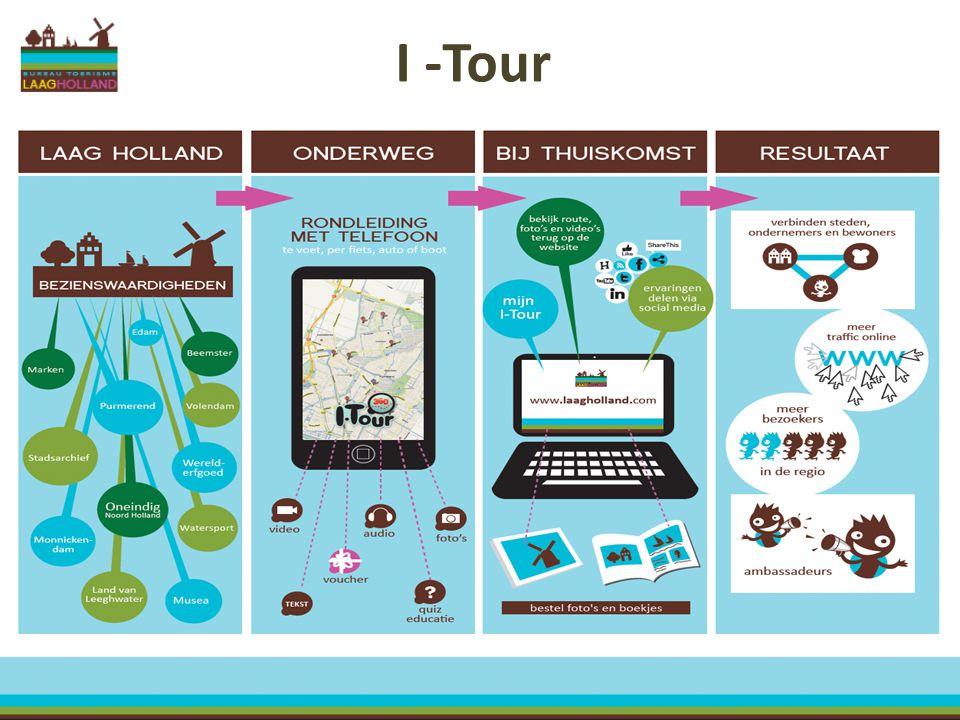 I -Tour