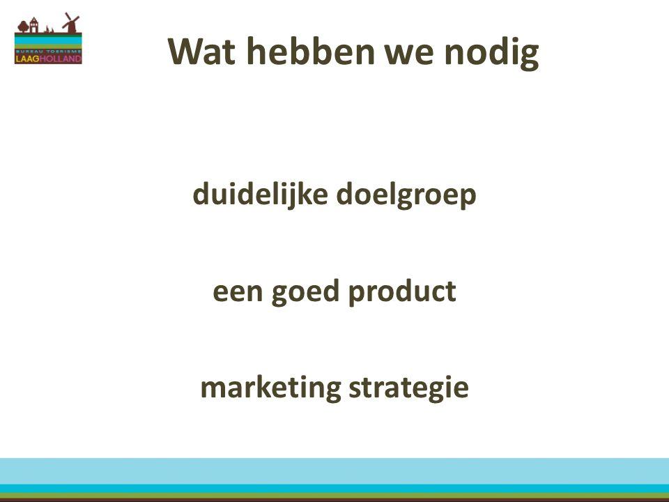 Wat hebben we nodig duidelijke doelgroep een goed product marketing strategie