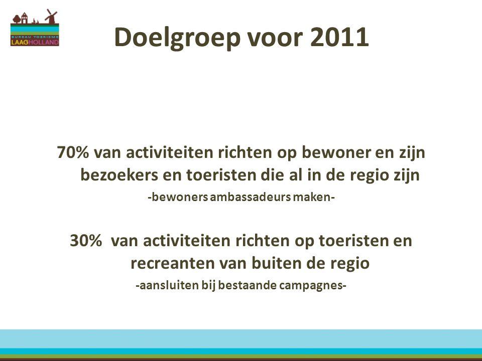 Doelgroep voor 2011 70% van activiteiten richten op bewoner en zijn bezoekers en toeristen die al in de regio zijn -bewoners ambassadeurs maken- 30% v