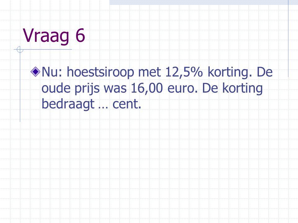 Vraag 6 Nu: hoestsiroop met 12,5% korting. De oude prijs was 16,00 euro. De korting bedraagt … cent.