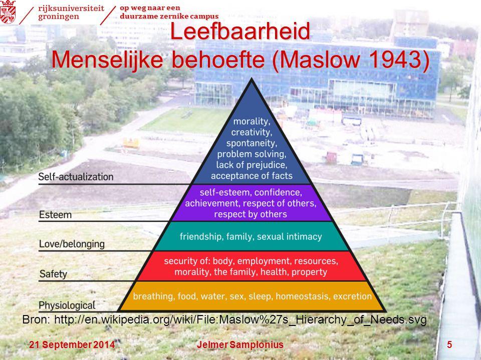 op weg naar een duurzame zernike campus 21 September 201421 September 201421 September 2014Jelmer Samplonius5 Leefbaarheid Menselijke behoefte (Maslow 1943) Bron: http://en.wikipedia.org/wiki/File:Maslow%27s_Hierarchy_of_Needs.svg