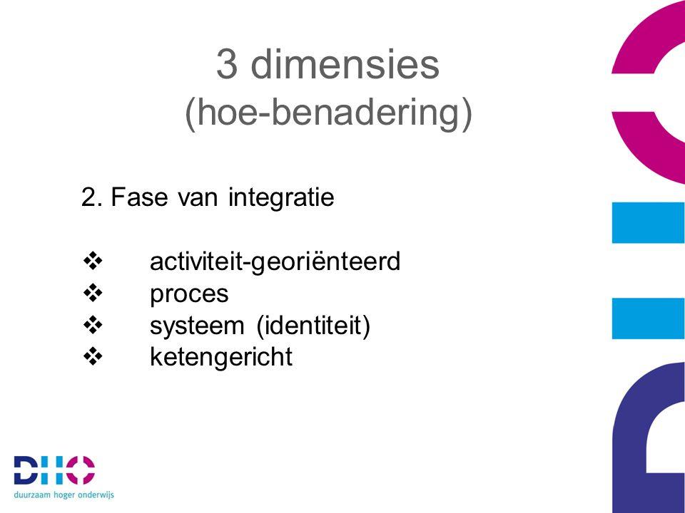 3 dimensies (hoe-benadering) 2.