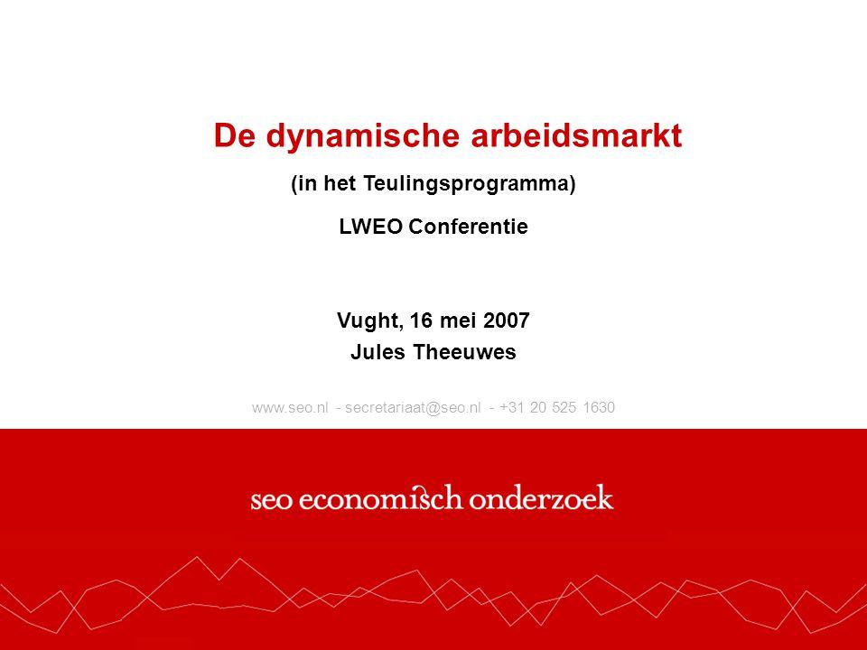 www.seo.nl - secretariaat@seo.nl - +31 20 525 1630 De dynamische arbeidsmarkt (in het Teulingsprogramma) LWEO Conferentie Vught, 16 mei 2007 Jules Theeuwes