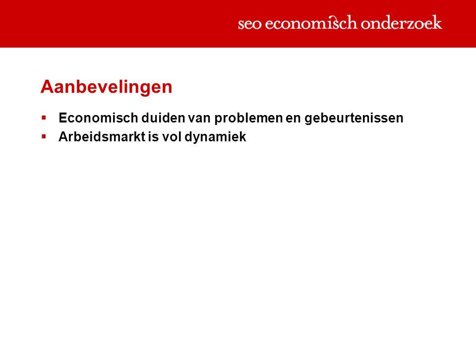 Aanbevelingen  Economisch duiden van problemen en gebeurtenissen  Arbeidsmarkt is vol dynamiek