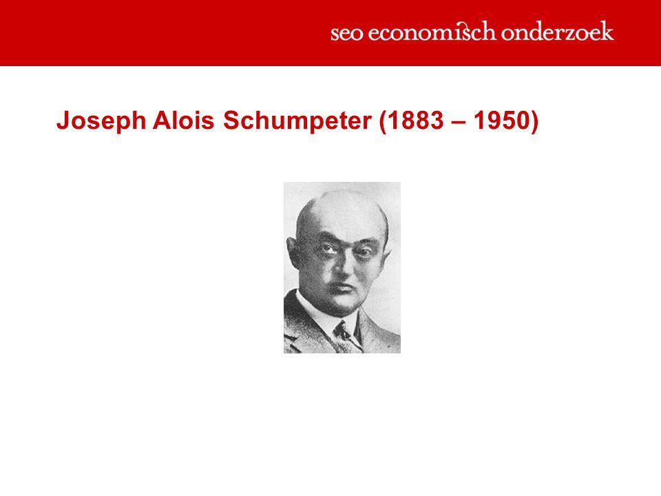 Joseph Alois Schumpeter (1883 – 1950)