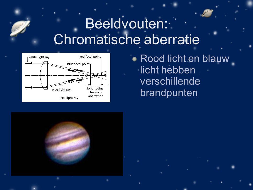 Beeldvouten: Chromatische aberratie Rood licht en blauw licht hebben verschillende brandpunten