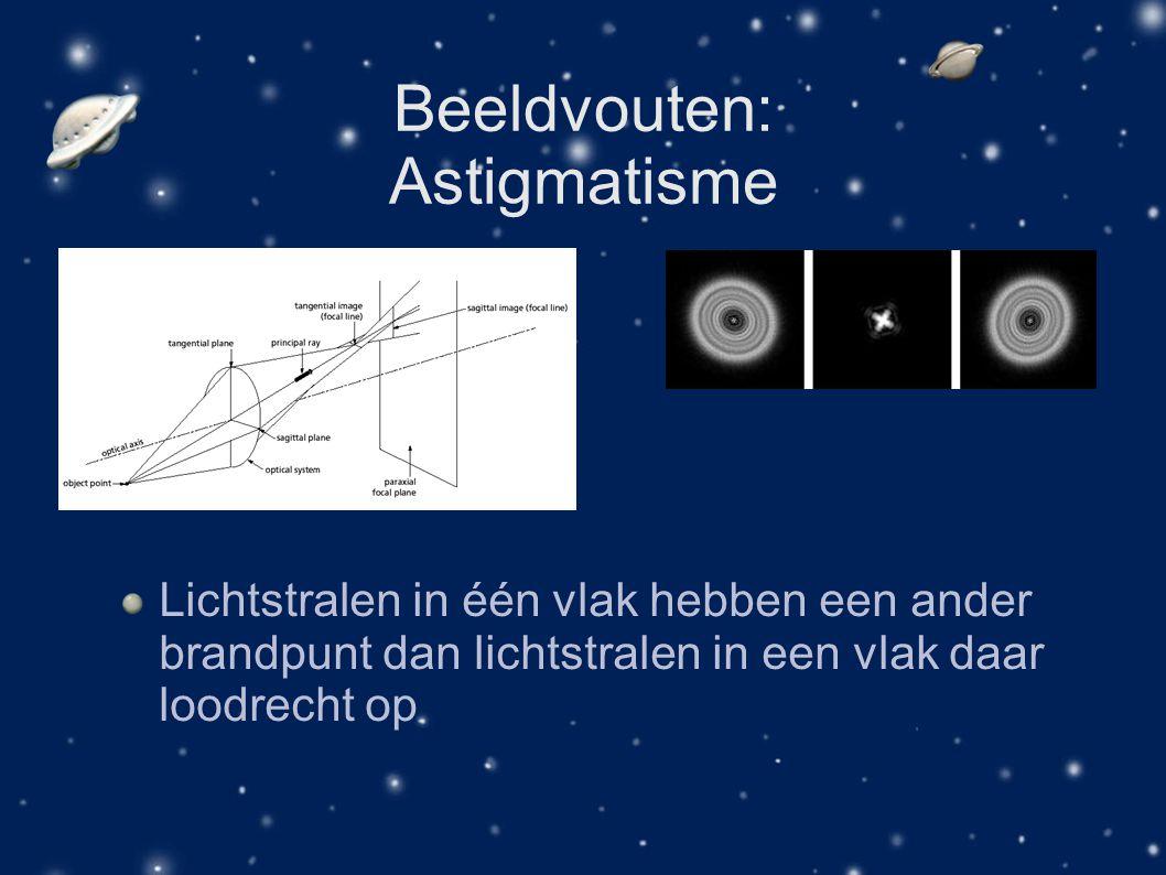 Beeldvouten: Astigmatisme Lichtstralen in één vlak hebben een ander brandpunt dan lichtstralen in een vlak daar loodrecht op
