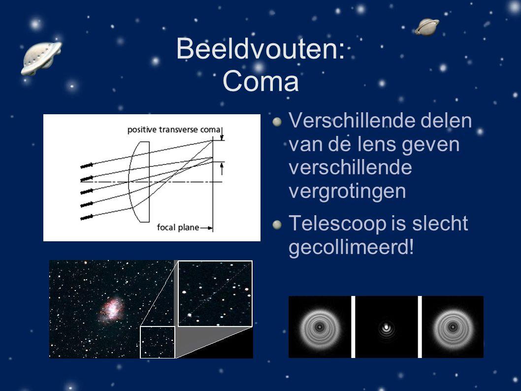 Beeldvouten: Coma Verschillende delen van de lens geven verschillende vergrotingen Telescoop is slecht gecollimeerd!