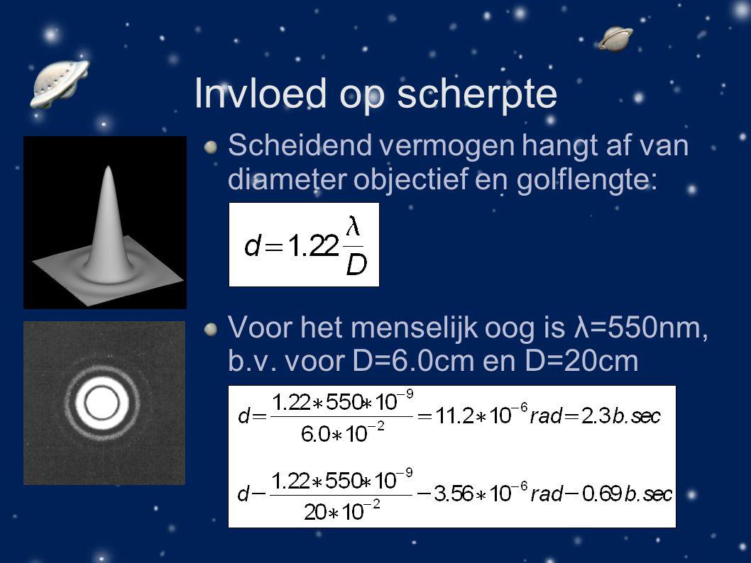 Invloed op scherpte Scheidend vermogen hangt af van diameter objectief en golflengte: Voor het menselijk oog is λ=550nm, b.v. voor D=6.0cm en D=20cm