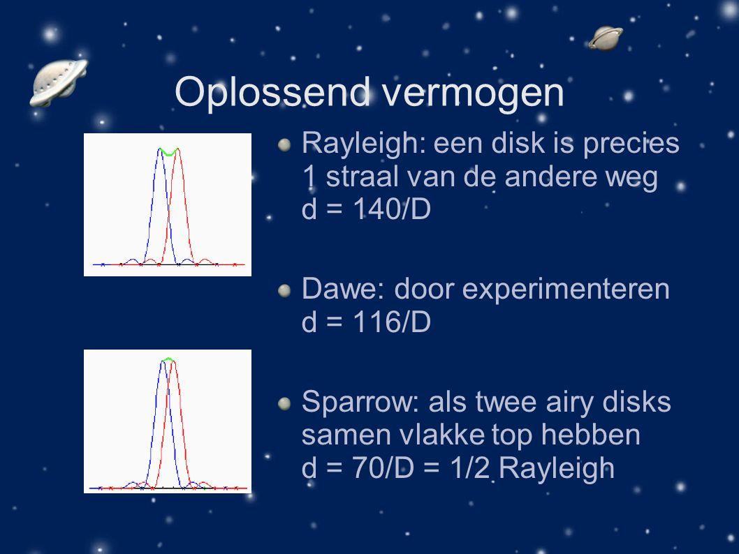 Oplossend vermogen Rayleigh: een disk is precies 1 straal van de andere weg d = 140/D Dawe: door experimenteren d = 116/D Sparrow: als twee airy disks