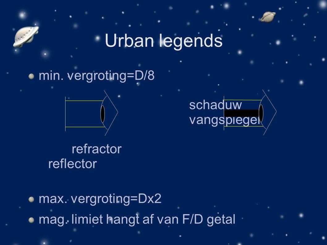 Urban legends min. vergroting=D/8 schaduw vangspiegel refractor reflector max. vergroting=Dx2 mag. limiet hangt af van F/D getal