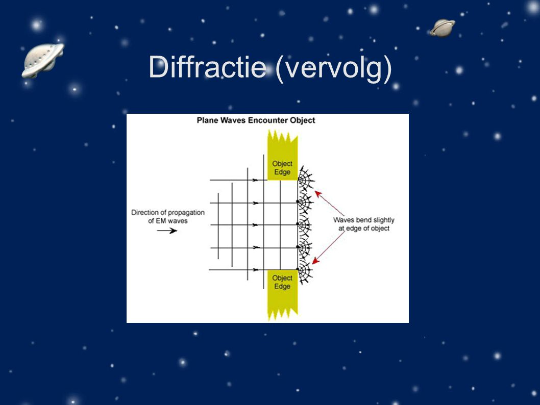 Grensmagnitude (2) Hangt af van het weer (helderheid en doorzichtigheid) Hangt af van grootte en type telescoop Hangt (zeer) sterk af van vergroting!!.