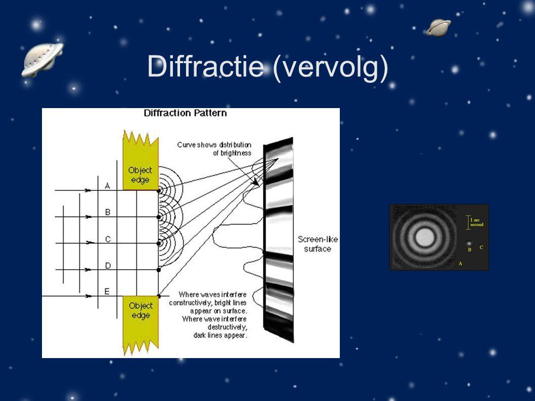 Invloed op hoeveelheid licht De hoeveelheid licht hangt ondermeer af van de OPPERVLAKTE van het objectief Maar ook van de grootte van de centrale obstructie, ophanging vangspiegel, reflectiviteit van spiegels, transparantie van lenzen etc.