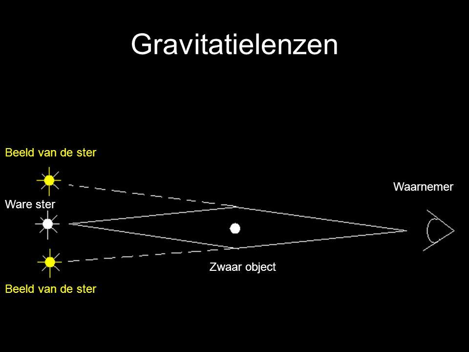 Gravitatielenzen Ware ster Beeld van de ster Zwaar object Waarnemer