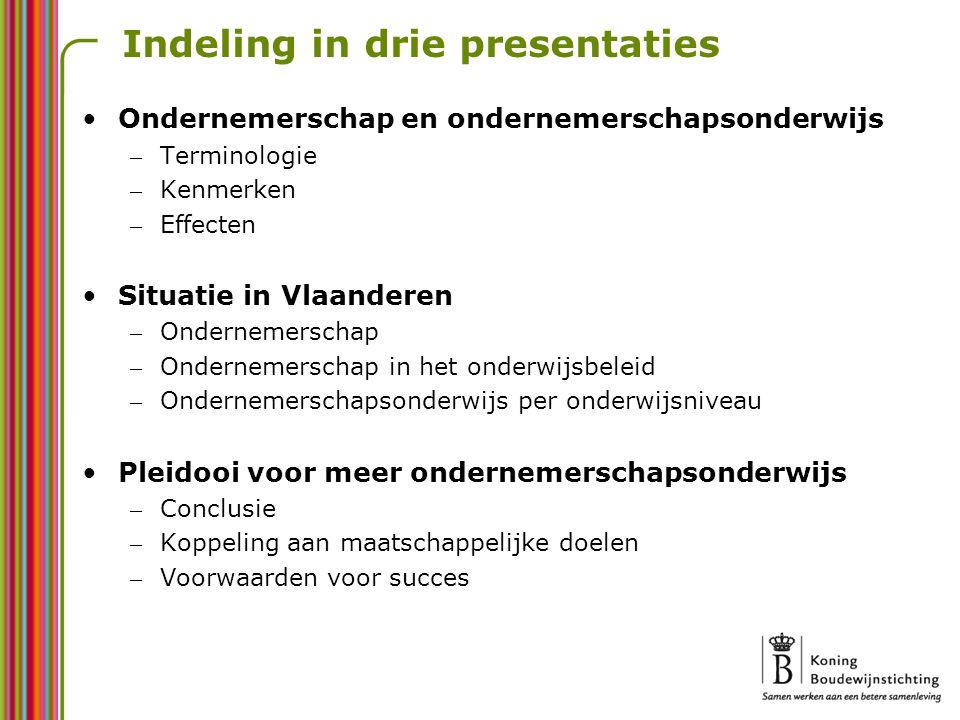 – Terminologie – Kenmerken – Effecten Situatie in Vlaanderen – Ondernemerschap – Ondernemerschap in het onderwijsbeleid – Ondernemerschapsonderwijs pe