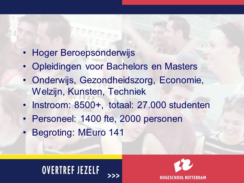 Hoger Beroepsonderwijs Opleidingen voor Bachelors en Masters Onderwijs, Gezondheidszorg, Economie, Welzijn, Kunsten, Techniek Instroom: 8500+, totaal: 27.000 studenten Personeel: 1400 fte, 2000 personen Begroting: MEuro 141