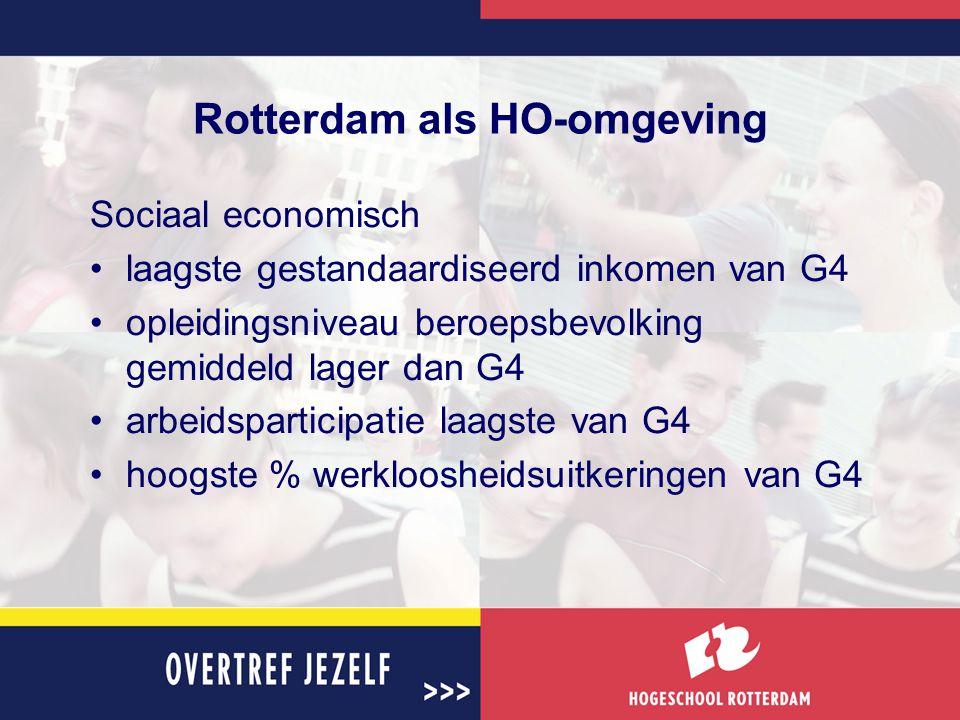 Rotterdam als HO-omgeving Sociaal economisch laagste gestandaardiseerd inkomen van G4 opleidingsniveau beroepsbevolking gemiddeld lager dan G4 arbeidsparticipatie laagste van G4 hoogste % werkloosheidsuitkeringen van G4