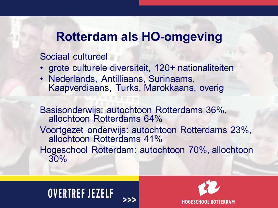 Rotterdam als HO-omgeving Sociaal cultureel grote culturele diversiteit, 120+ nationaliteiten Nederlands, Antilliaans, Surinaams, Kaapverdiaans, Turks, Marokkaans, overig Basisonderwijs: autochtoon Rotterdams 36%, allochtoon Rotterdams 64% Voortgezet onderwijs: autochtoon Rotterdams 23%, allochtoon Rotterdams 41% Hogeschool Rotterdam: autochtoon 70%, allochtoon 30%