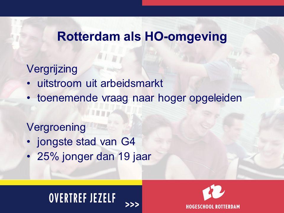 Rotterdam als HO-omgeving Vergrijzing uitstroom uit arbeidsmarkt toenemende vraag naar hoger opgeleiden Vergroening jongste stad van G4 25% jonger dan 19 jaar