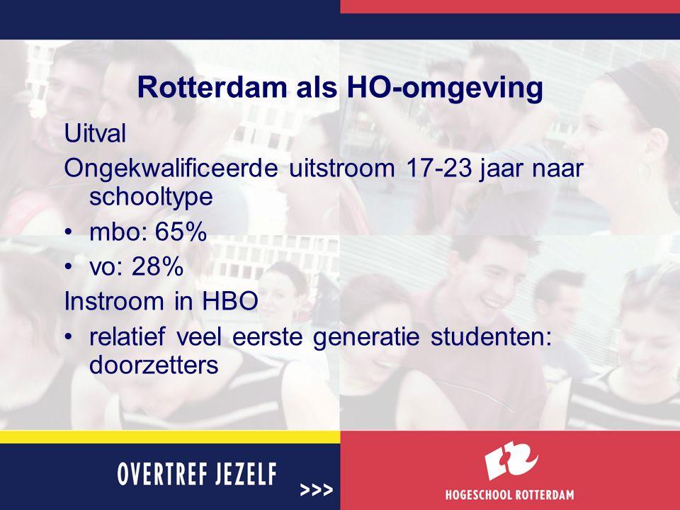 Rotterdam als HO-omgeving Uitval Ongekwalificeerde uitstroom 17-23 jaar naar schooltype mbo: 65% vo: 28% Instroom in HBO relatief veel eerste generatie studenten: doorzetters