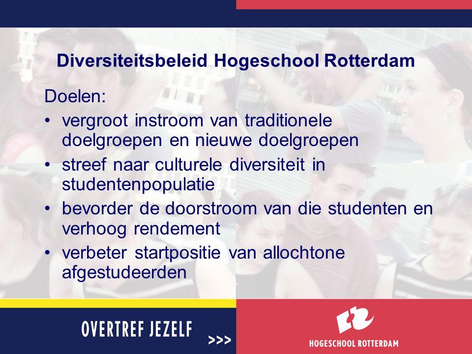 Diversiteitsbeleid Hogeschool Rotterdam Doelen: vergroot instroom van traditionele doelgroepen en nieuwe doelgroepen streef naar culturele diversiteit in studentenpopulatie bevorder de doorstroom van die studenten en verhoog rendement verbeter startpositie van allochtone afgestudeerden