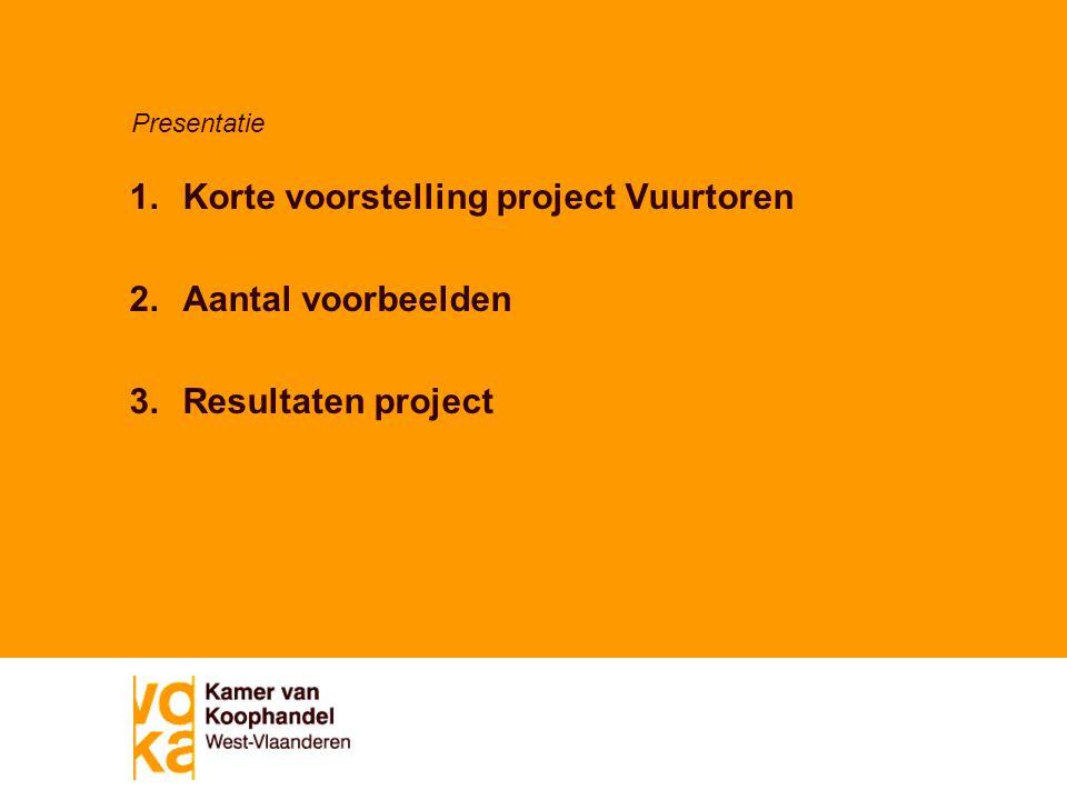 Presentatie 1.Korte voorstelling project Vuurtoren 2.Aantal voorbeelden 3.Resultaten project